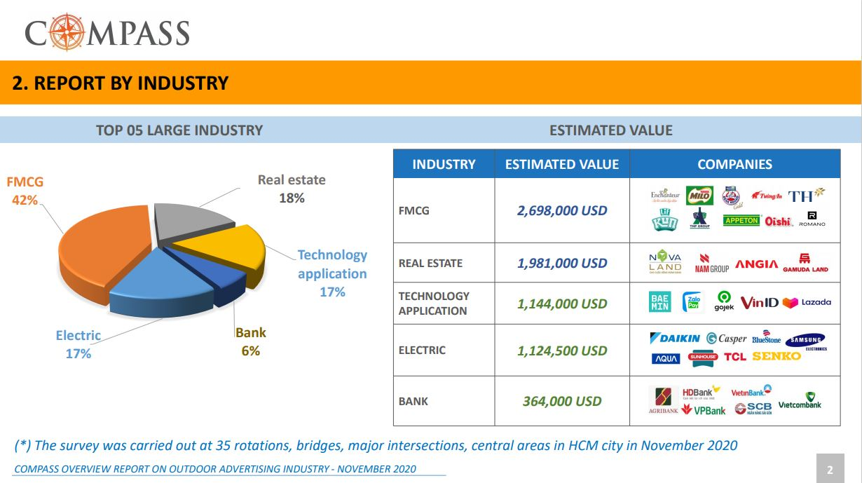 report OOH industry quarter 4